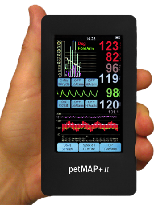 petMAP Graphic II